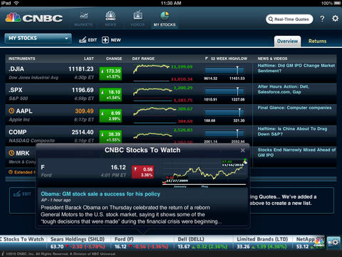 CNBC Real-Time for iPad iOS iTunes