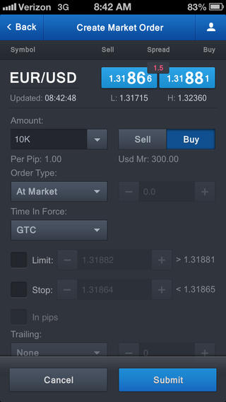 FXCM Trading Station Mobile iTunes iOS