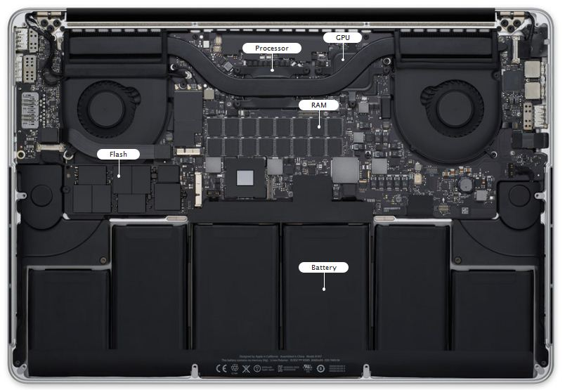 Macbook Pro 13 Retina inside