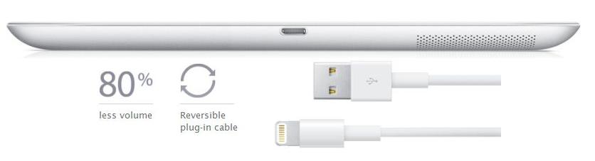 Apple ipad 4 (ipad with retina display 2012)