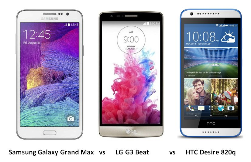 Samsung-Galaxy-Max-vs-LG-G3-Beat-s-HTC-Desire-820q
