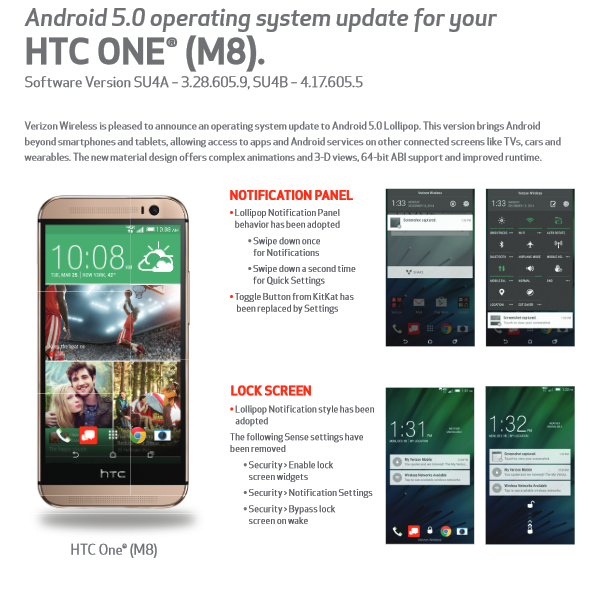 HTC One (M8) cập nhật Android 5.0