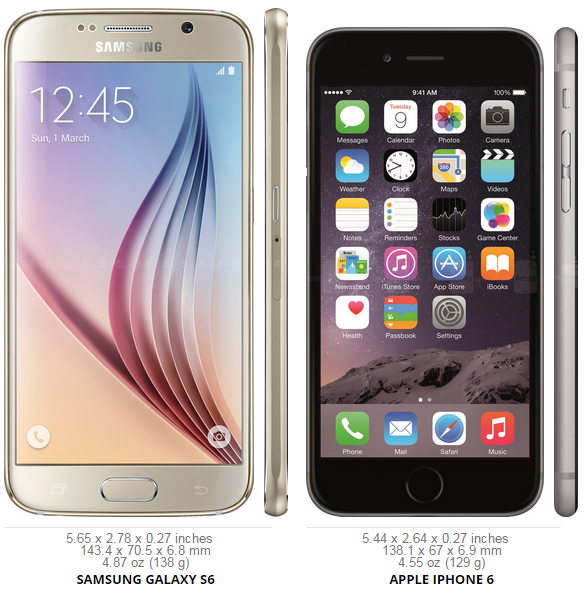 iPhone-6-vs-Galaxy_S6