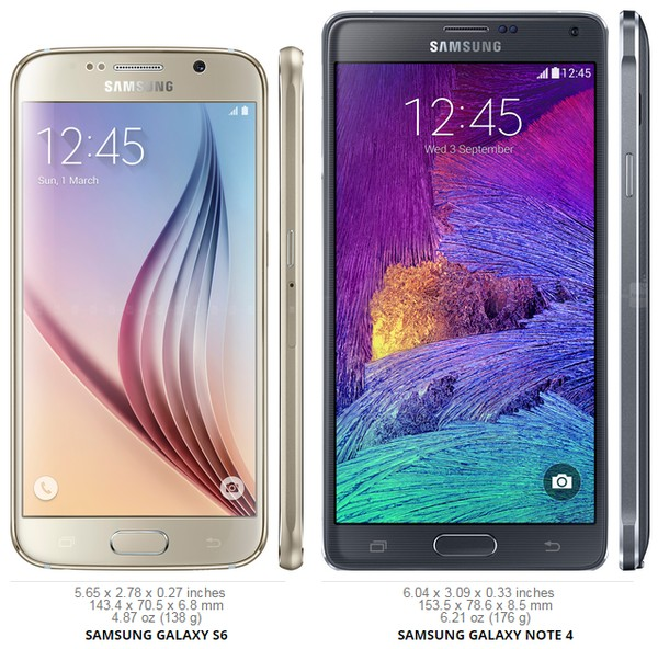 Samsung-Galaxy-Note-4-vs-Galaxy_S6