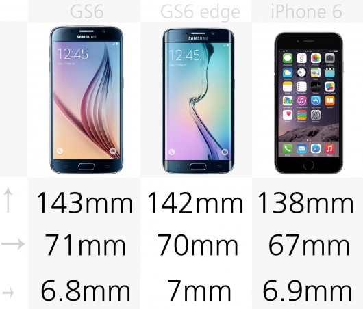 iPhone_6_vs_Galaxy_s6_vs_S6_Edge