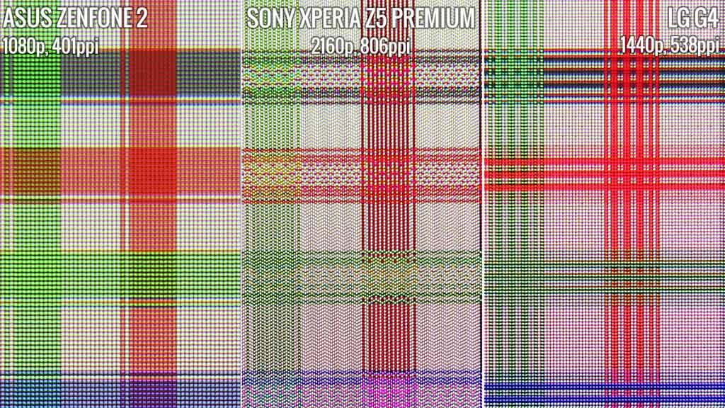 màn hình Sony Xperia Z5 Premium
