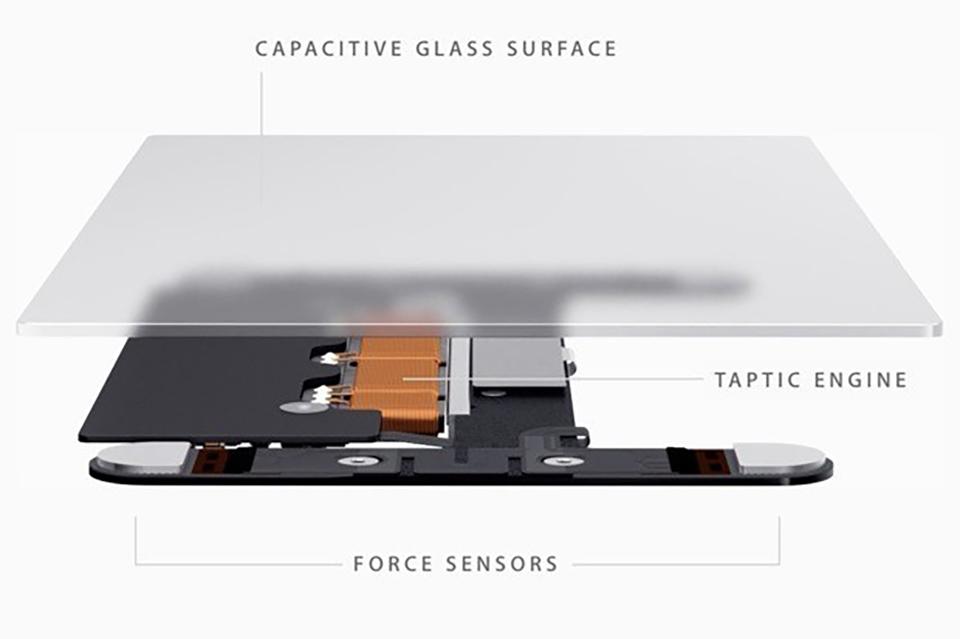 Force Touch trên Macbook
