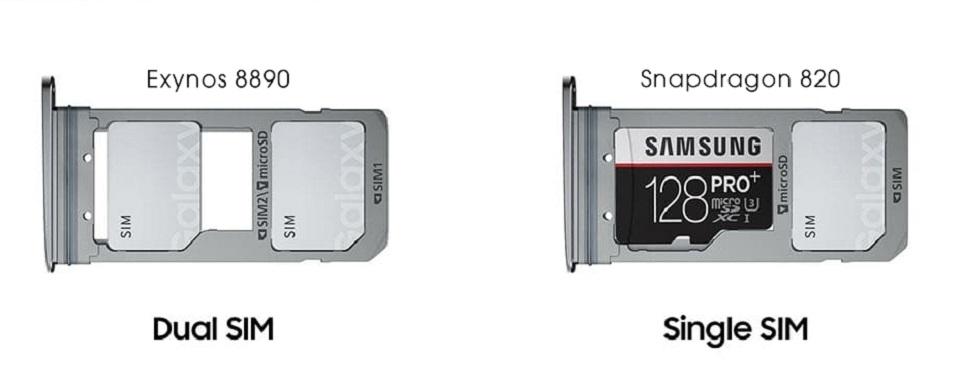 Galaxy S7/S7 Edge Việt Nam dùng được SIM không
