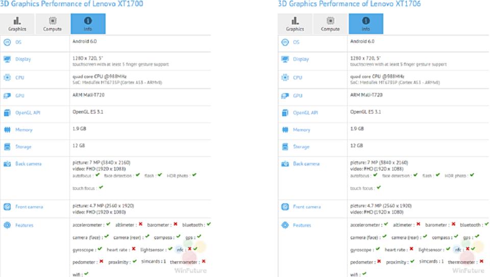 Xuất hiện thêm 2 smartphone mới của Lenovo