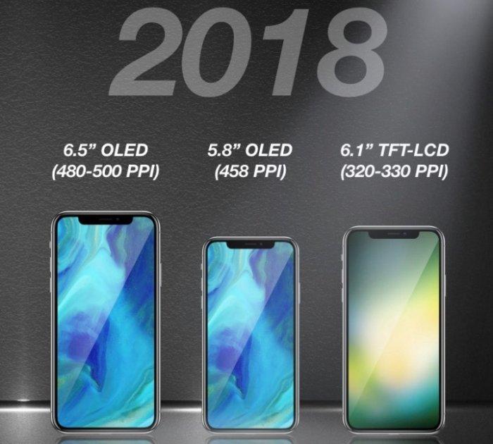 KGI: giảm dự đoán lượng iPhone X bán ra 2