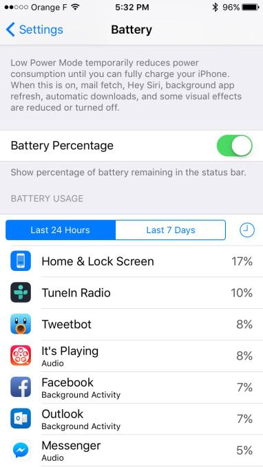 Facebook thừa nhận lỗi hao pin trên iOS, hứa sẽ khắc phục sớm 1