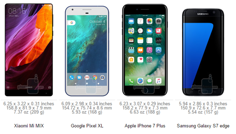 Xiaomi Mi MIX vs Google Pixel vs iPhone 7 Plus vs S7 Edge