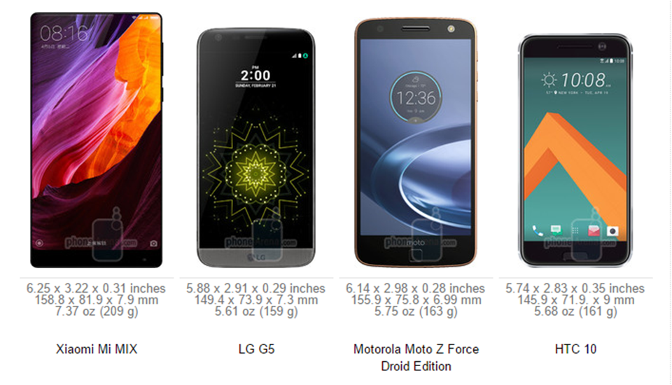 Xiaomi Mi MIX vs LG G5 vs Moto Z Force vs HTC 10