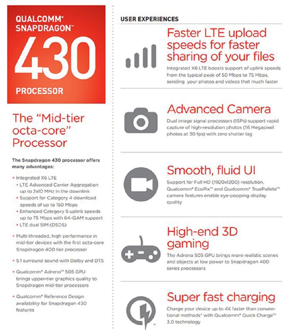 Sức mạnh vi xử lý Snapdragon 430 Nokia 6