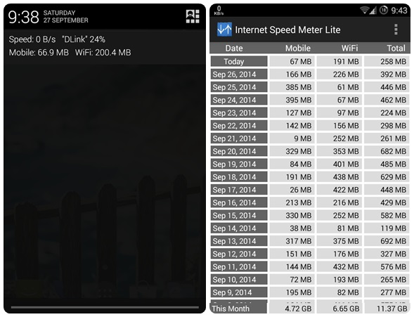 Internet Speed Meter Lite