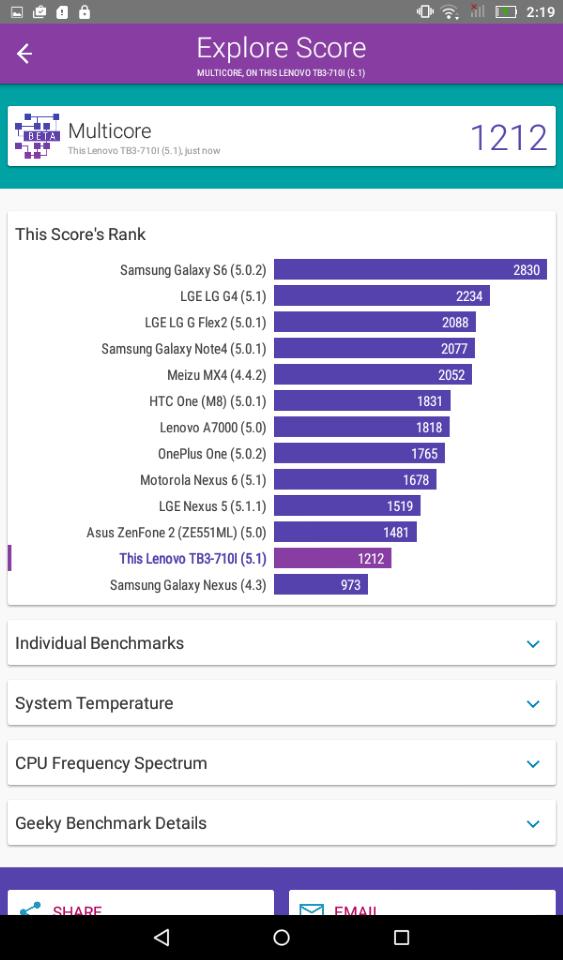 Đánh giá Lenovo Tab 3 7 Essential: Trải nghiệm tốt trong tầm giá