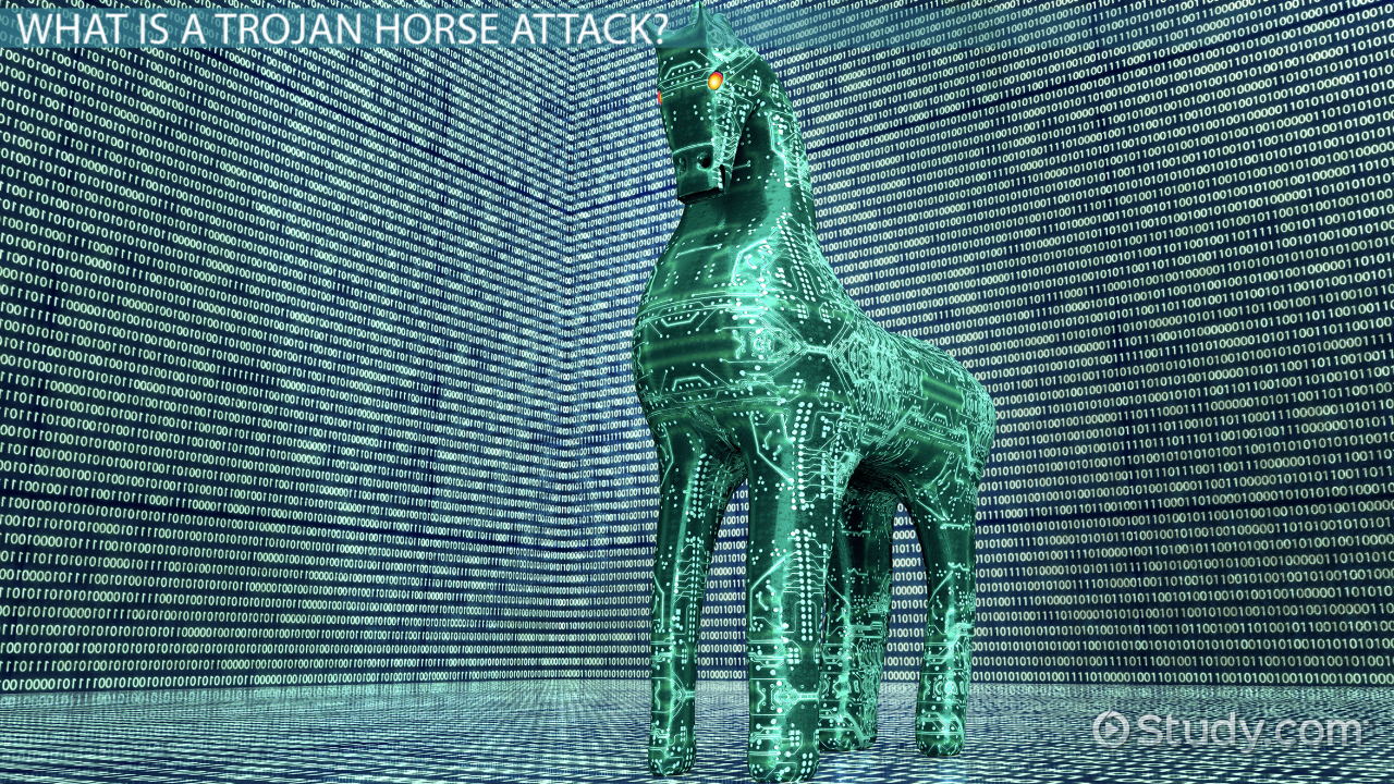 In computing a Trojan horse or Trojan is any malicious computer program which misleads users of its true intent The term is derived from the Ancient Greek story