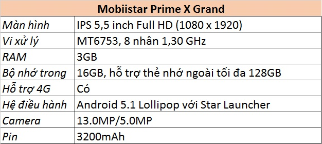 Mobiistar Prime X Grand