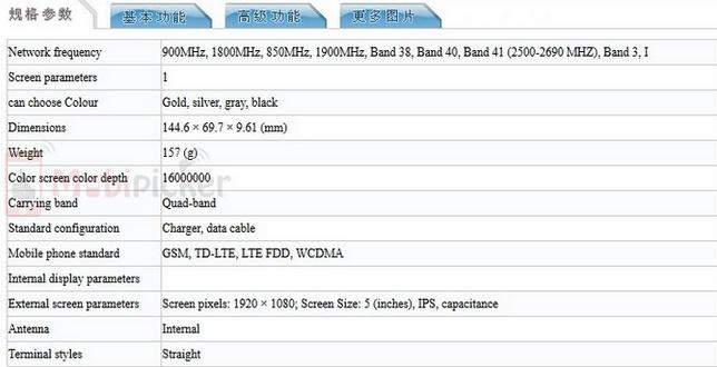 Cấu hình HTC One M9e