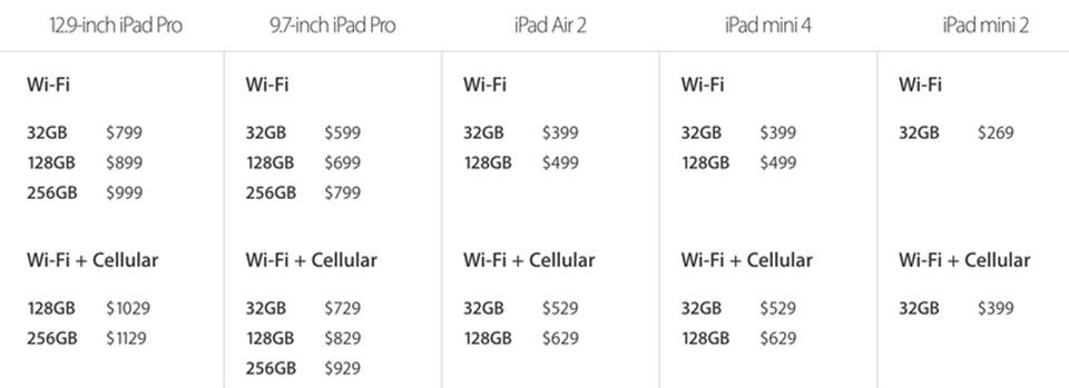 Apple âm thầm tăng dung lượng gấp đôi và giảm giá cho hầu hết các iPad