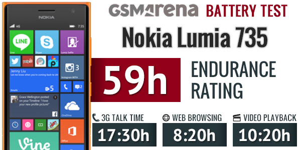 lumia-730-vs-xperia-c3-pin
