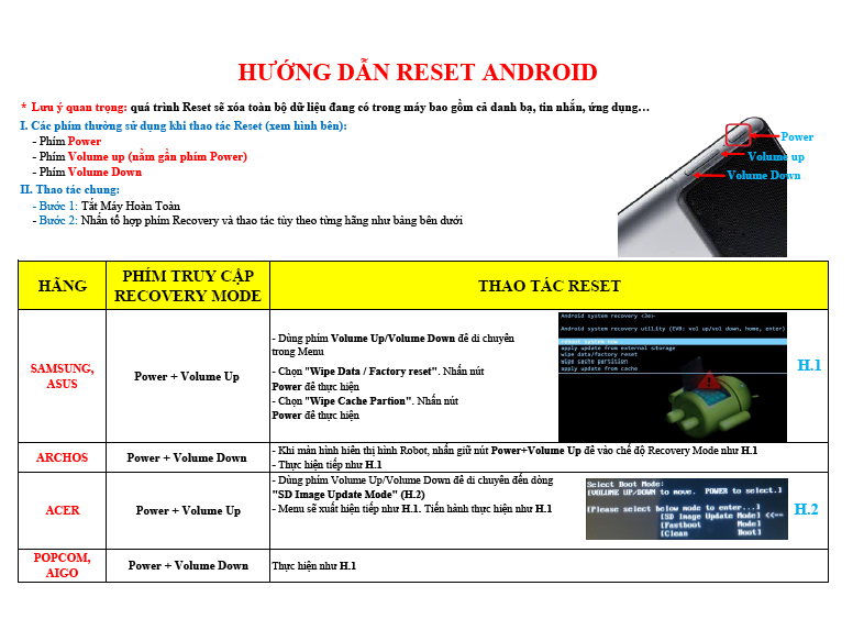 Hướng dẫn reset Android