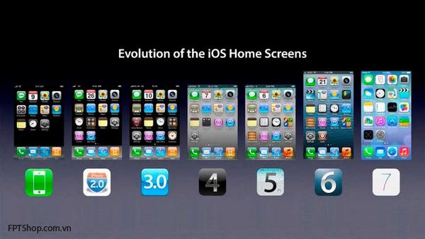 iOS 9 sẽ có khả năng chưa được nhiều ứng dụng trong thư mục hơn