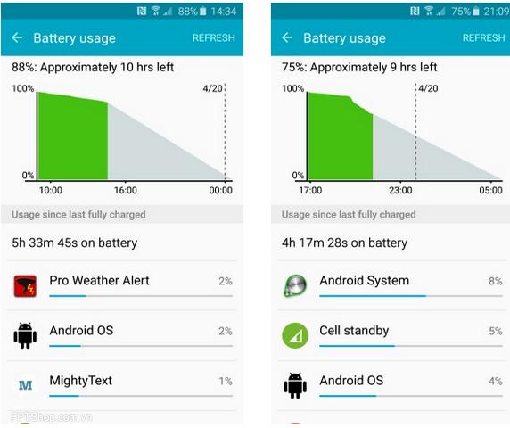 Thời lượng pin trên Galaxy S6 Edge