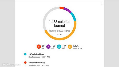 Giao diện của Google Fit