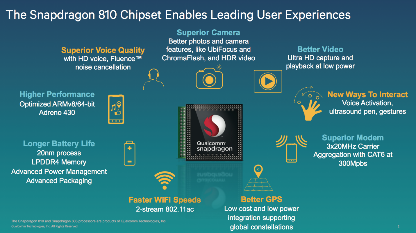 Chipset Snapdragon 810