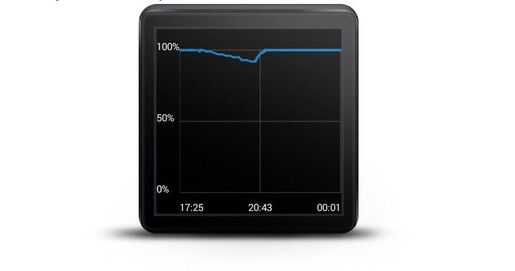Ứng dụng wear Battery Monitor Alpha