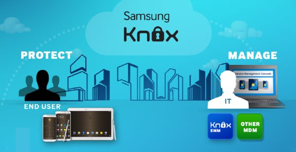 Samsung Knox Mode