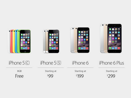 giá tham khảo của iphone 6 và iphone 6 plus