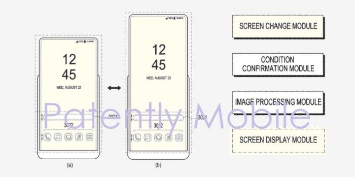 Samsung tìm ra phương thức mới để mở rộng màn hình smartphone 1
