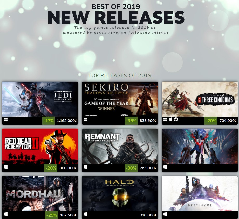 top new release steam 2019