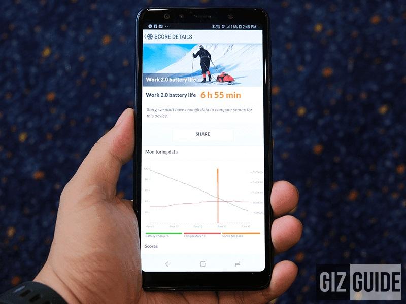 Tổng hợp điểm hiệu năng của Samsung Galaxy A7 2018 (ảnh 5)