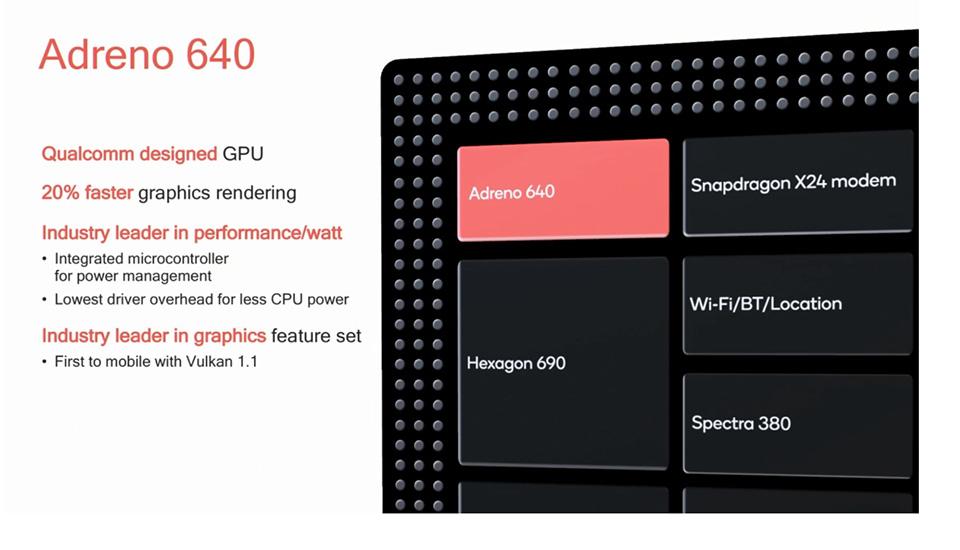 Những tính năng hàng đầu trên Snapdragon 855 mà bạn cần biết